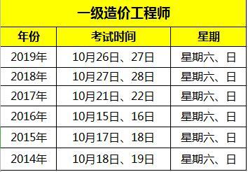 2020年上海一级造价师考试时间