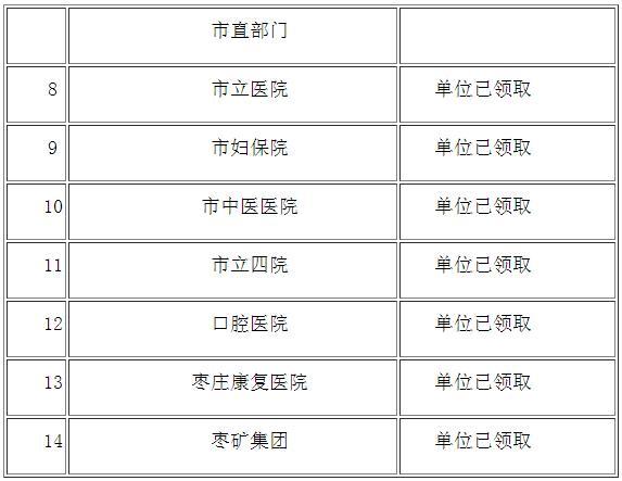 2019年枣庄卫生资格考试合格证书办理须知