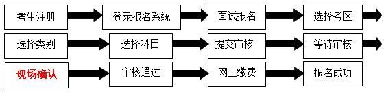 2019下半年云南教师资格证面试报名公告