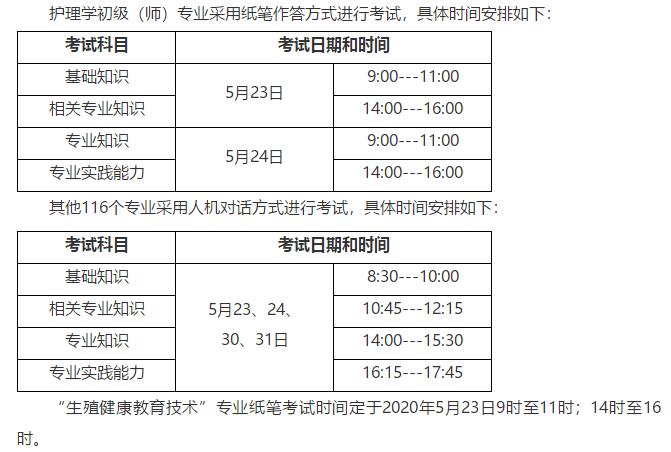 http://www.weixinrensheng.com/jiaoyu/1270014.html
