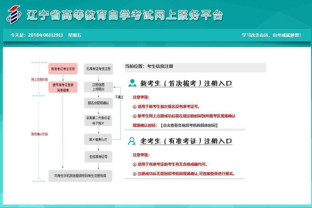 遼寧2020年4月自考報名入口