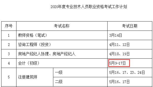 2020年初级会计考试时间5月9日至17日