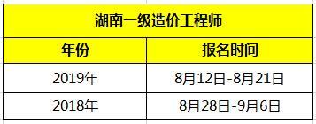 2020年湖南一级造价工程师报名时间