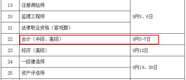 2020年甘肃中级会计考试时间9月5日至7日