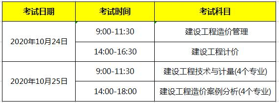 2020年广西一级造价工程师考试时间