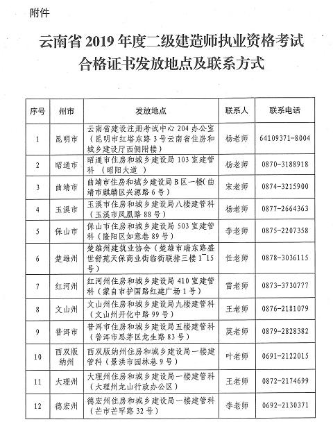 云南省2019年度二級建造師執業資格考試合格證書發放地點及聯系方式1