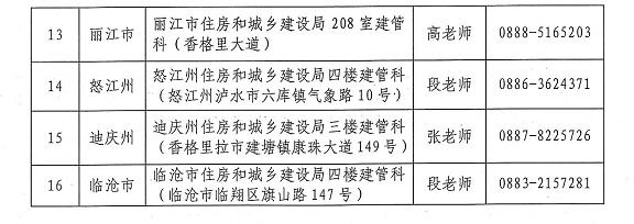云南省2019年度二級建造師執業資格考試合格證書發放地點及聯系方式2