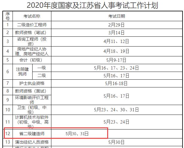 2020年江苏二级建造师考试时间