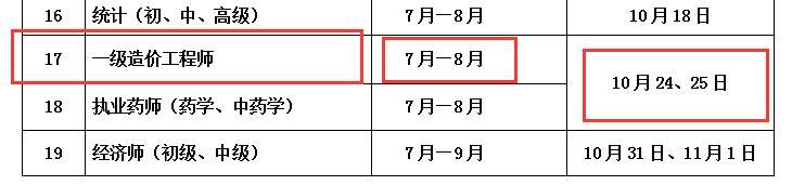 2020年江苏南通一级造价工程师考试工作计划