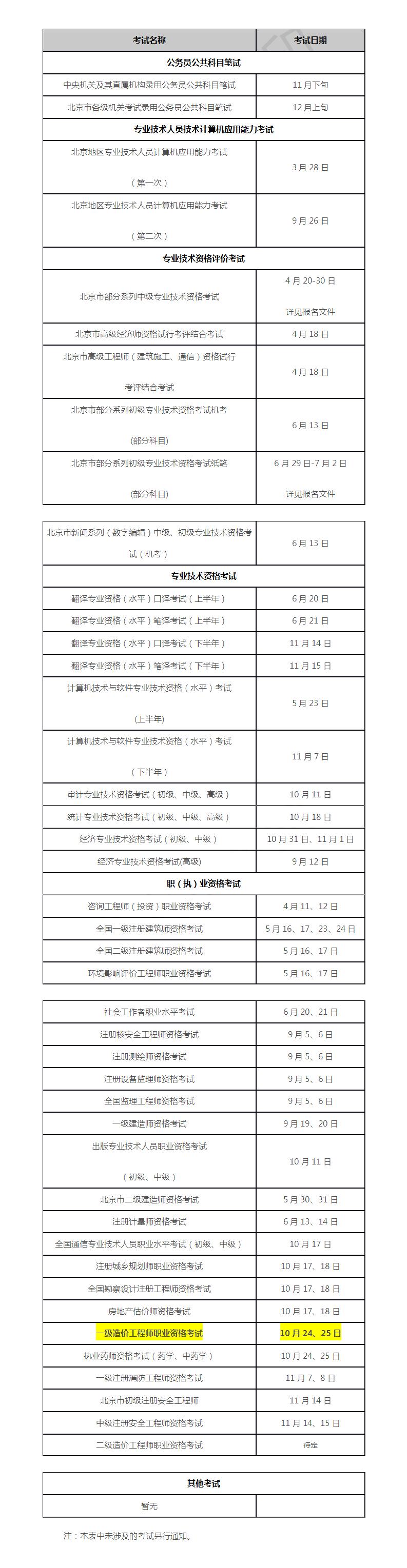 2020年北京全年考試計劃(造價工程師)