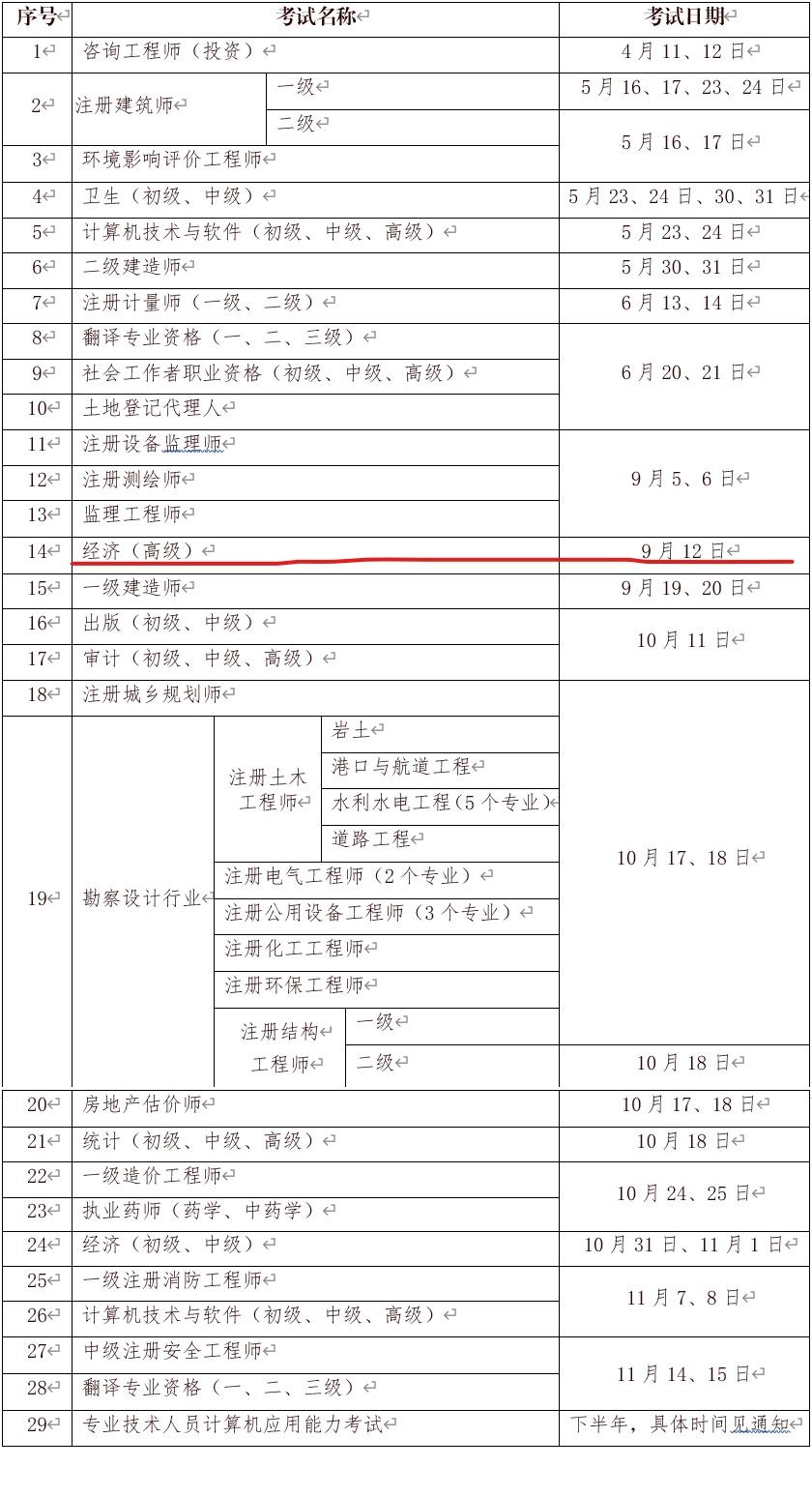 寧夏人事考試中心:2020年高級經濟師考試時間9月12日