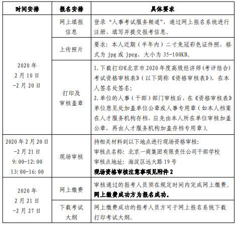 2020年北京高级经济师现场审核时间及地点