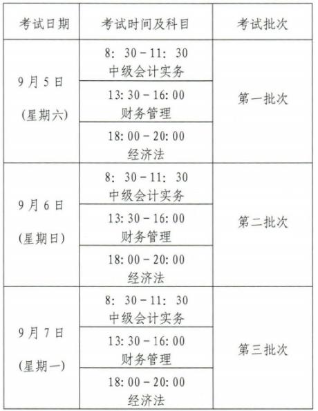 2020年甘肃省中级会计职称考试时间安排