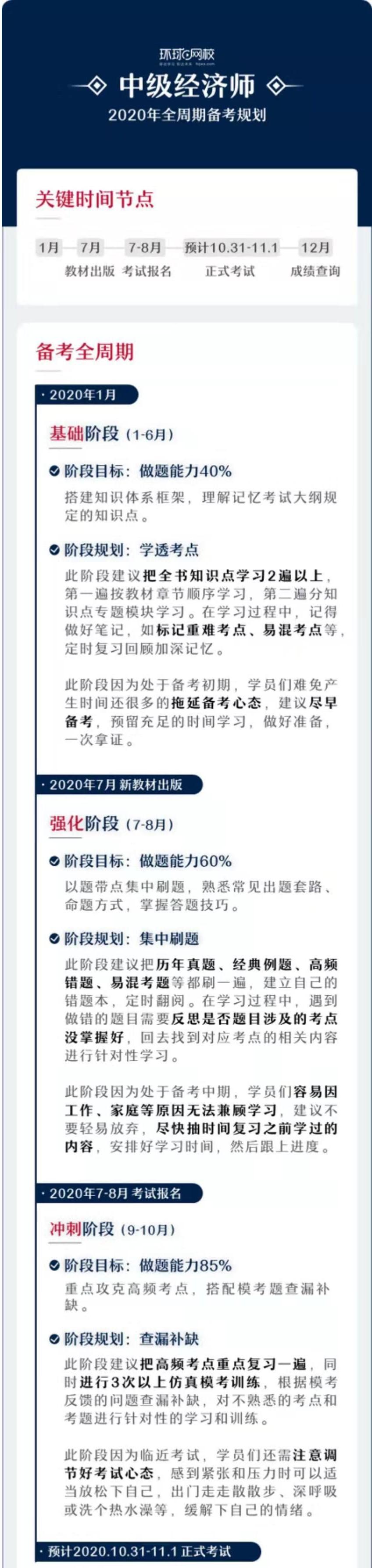 2020年廣東中級經(jing)濟(ji)師備考可分(fen)為3個階段進行