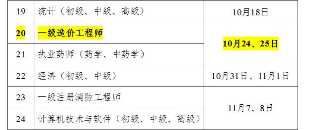 2020年甘肅一級造價工程師考試時間