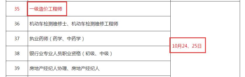 2020年四川泸州一级造价工程师考试工作计划