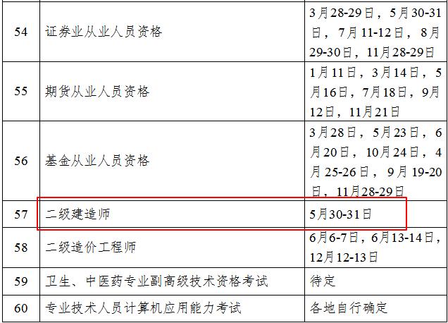 2020年四川二級建造師考試時間