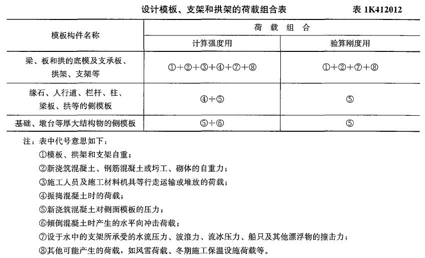 環fei)qiu)網校2020年(nian)一級建造師每日一練(lian)及(ji)an)鳶該夥fei)下載(zai)(3月3日)