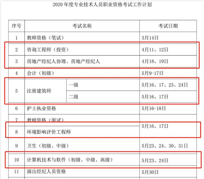 2020年初級會(hui)計職稱(chen)考試時間(jian)安排