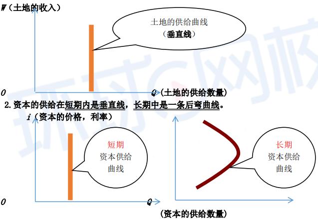2020年中級經濟師(shi)《經濟基(ji)礎》每天3個高頻考點十(shi)二