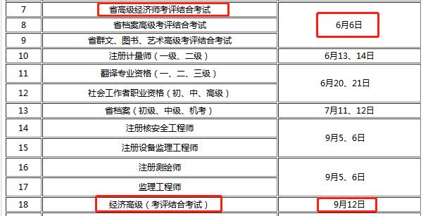 2020年浙江高級經濟師成績有效期為5年