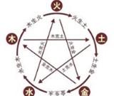 2020年全國導游基礎:中國古代哲學(陰陽五行與諸子百家)