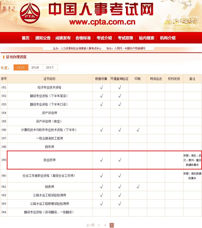 证书办理进度--中国人事考试网--人民网