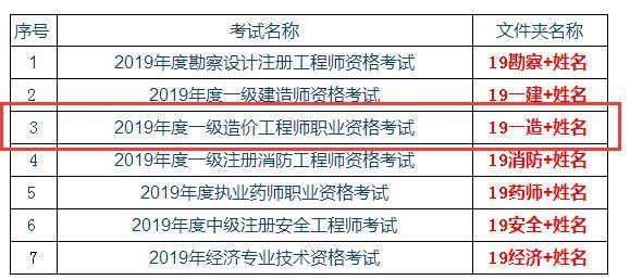2019年度安徽亳州一級造價工程師考試成績合格人員抽查的通知