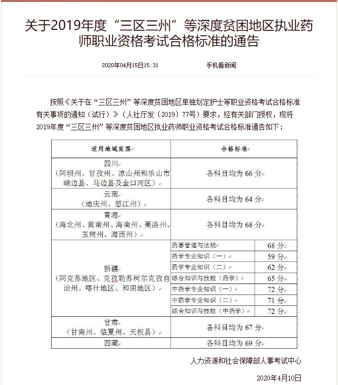"""關于2019年度""""三區三州""""等深度貧困地區執業藥師職業資格考試合格標準的通告"""