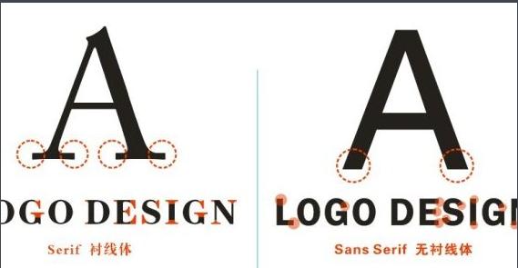 平面設計字體