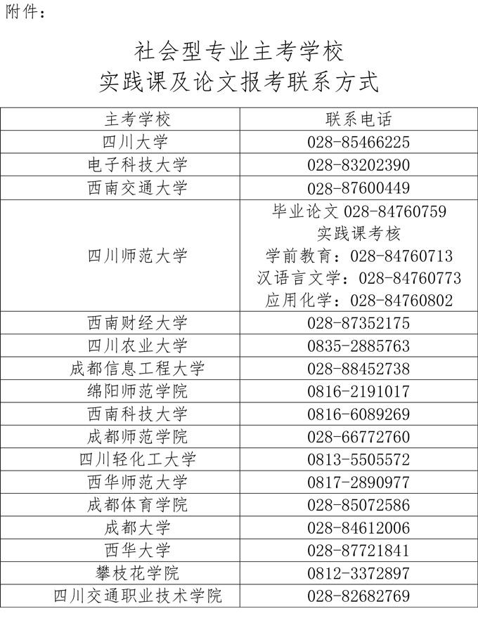 四川自考社會型專業主考學校實踐課及論文報考聯系方式