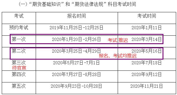 2020年期货从业资格考试时间