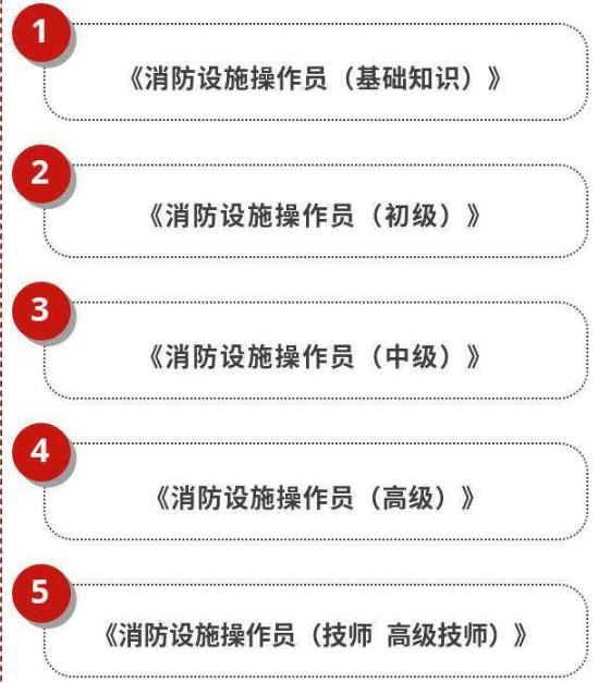消防设施操作员考试教材2