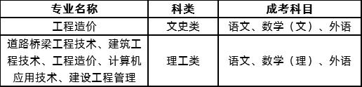 2020湖南城市学院成人高考招生简章