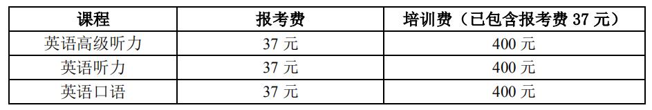 2020年华南师范大学自考英语教育专业实践课程考核通知