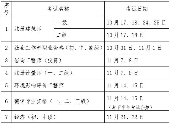 2020年上半年翻译资格考试时间