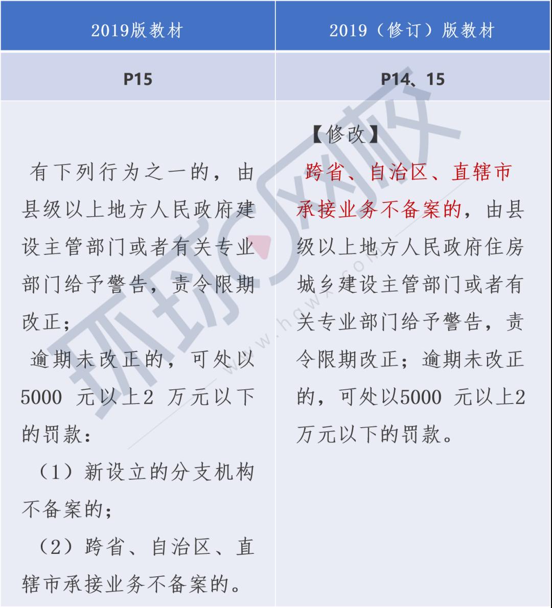 2020年一级造价师《建设工程造价管理》科目教材改版解析