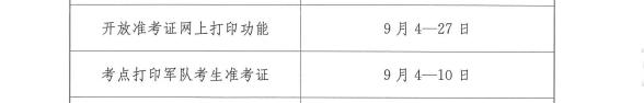2020年福建主管护师考试准考证打印时间9月4日—9月27日