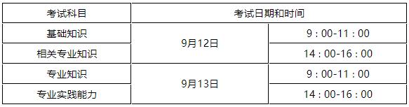 2020年深圳主管护师现场确认截止至6月30日(新冠肺炎防控一线人员)2