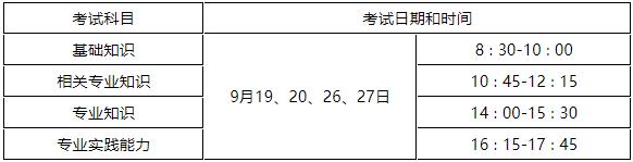 2020年深圳主管护师现场确认截止至6月30日(新冠肺炎防控一线人员)3
