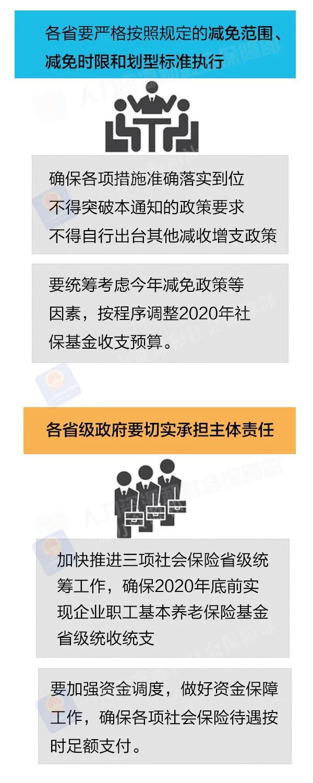 階段性減免企業社會保險費
