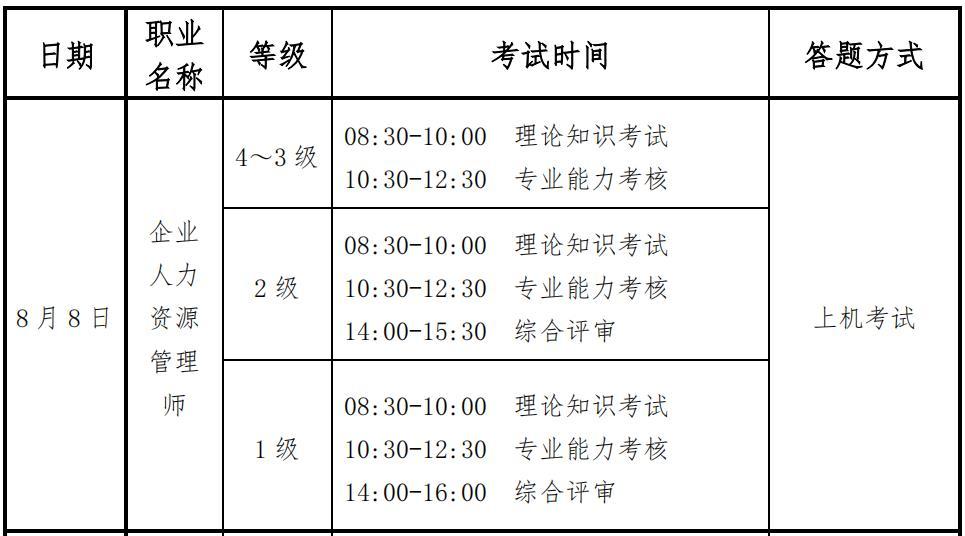 河南四級人力資源管理師考試時間