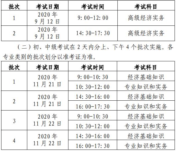 2020年北京初級經濟師考試報名工作的通知