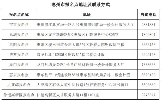 2020年广东惠州初级会计职称考试报名点地址