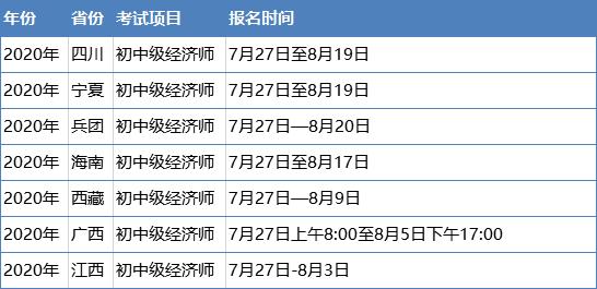 又有4省开通2020中级经济师报名入口,目前累计12省报名进行中!