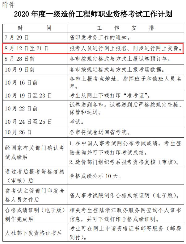 2020年浙江一级造价工程师报名时间