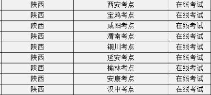 2020年8月陕西中科院心理咨询师考试方式为在线考试