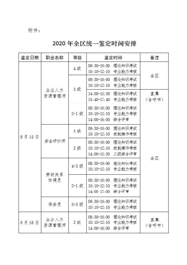 四級人力資源管理師考試報名時間安排