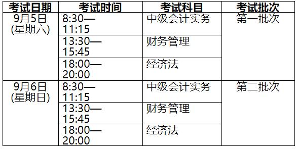 2020年海南考區中級會計職稱考試時間安排