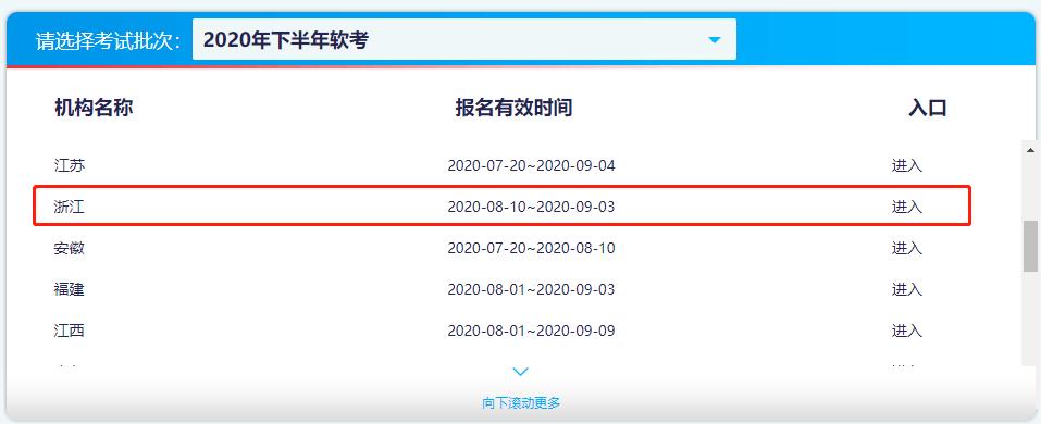 2020年浙江軟考高級職稱報名入口